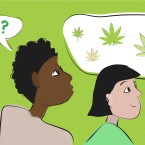 An illustration of two children looking at a speech buble with marijuana leaves in it