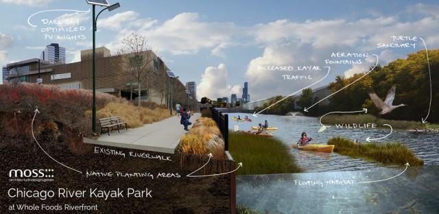 Chicago Urban Rivers Plan