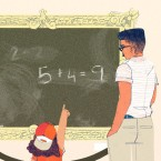 The History of Math