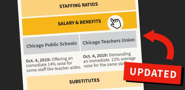 An illustration depicting the interactive CPS/CTU contract tracker
