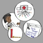 Illustrations of a doctor, a hospital, a bar graph and a prescription