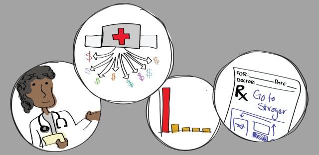 Illustrations of a doctor, a hospital, a bar graph and a prescription