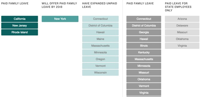 States with paid (or expanded unpaid) family leave programs