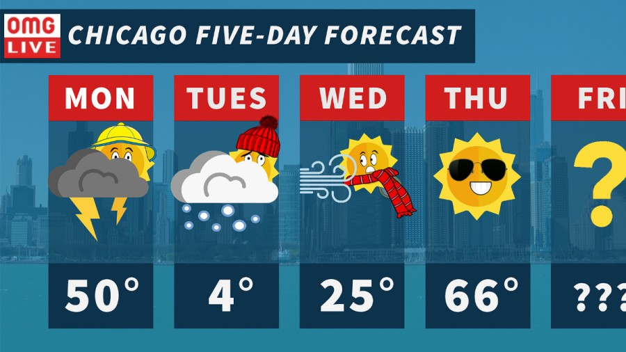 Is It Actually Harder To Predict Weather In Chicago Wbez Chicago