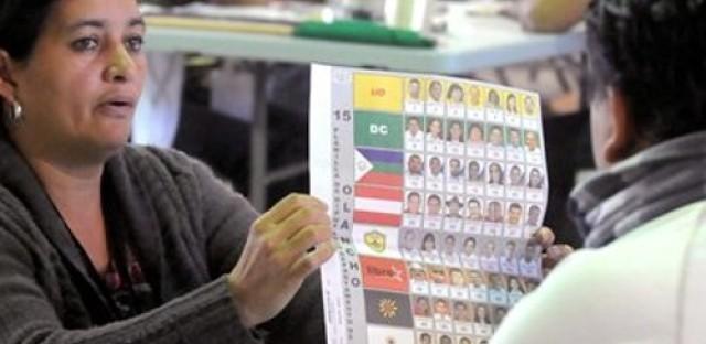 Honduran election controversy continues
