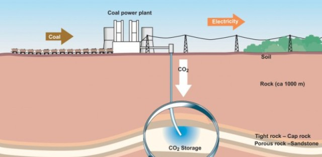 Many carbon-capture-and-sequestration, or CCS schemes aim to intercept carbon emissions and store them underground.