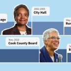 Graphic showing a partial timeline of Lori Lightfoot and Toni Preckwinkle's lives