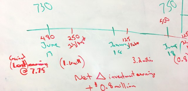 Chuck Burbridge, director of the Chicago Teachers Pension Fund, plots out calculations on a whiteboard.