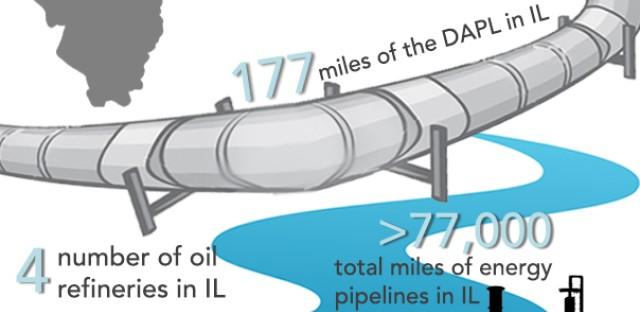DAPL Infographic