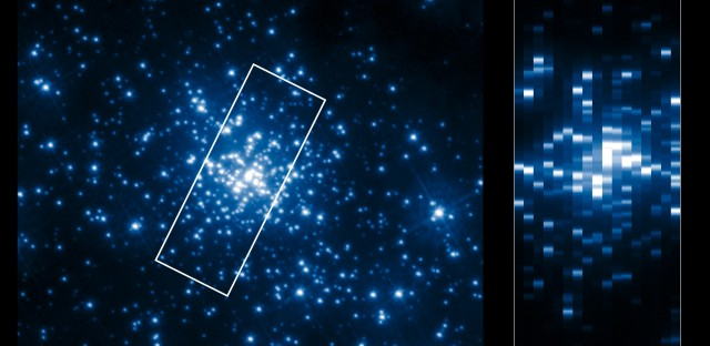 Scientists compared the ultraviolet imagery from a Hubble camera (on the left) with UV spectra from a Hubble spectrograph (pseudo-image on the right) to identify and study specific stars within the cluster.